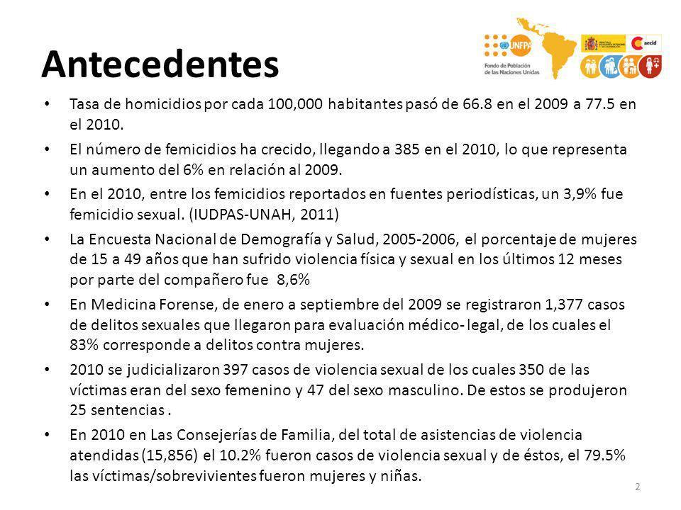Antecedentes Tasa de homicidios por cada 100,000 habitantes pasó de 66.8 en el 2009 a 77.5 en el 2010.
