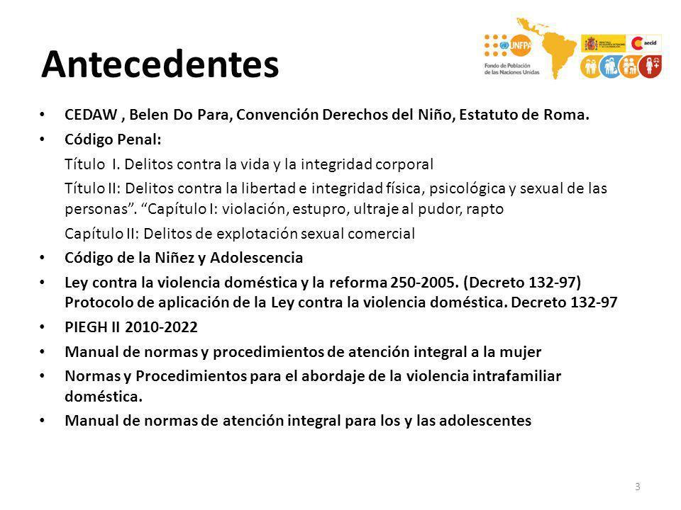 Antecedentes CEDAW , Belen Do Para, Convención Derechos del Niño, Estatuto de Roma. Código Penal: