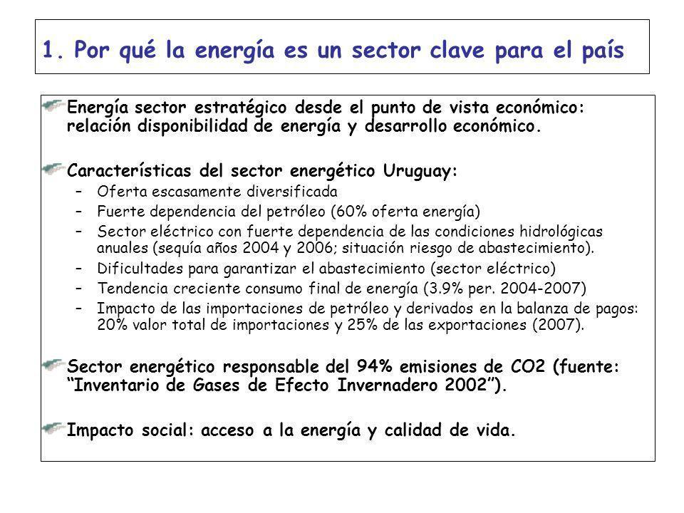1. Por qué la energía es un sector clave para el país