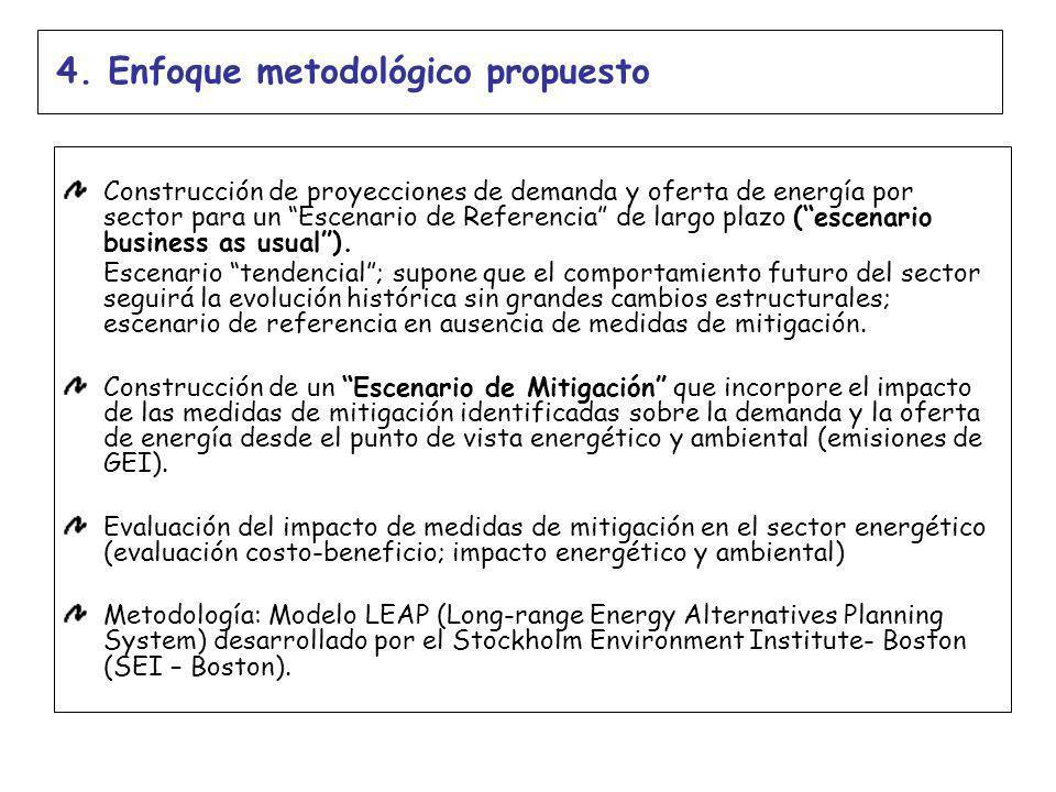 4. Enfoque metodológico propuesto