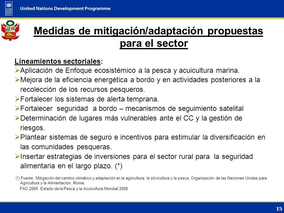 Medidas de mitigación/adaptación propuestas para el sector