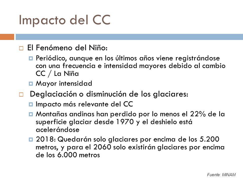 Impacto del CC El Fenómeno del Niño: