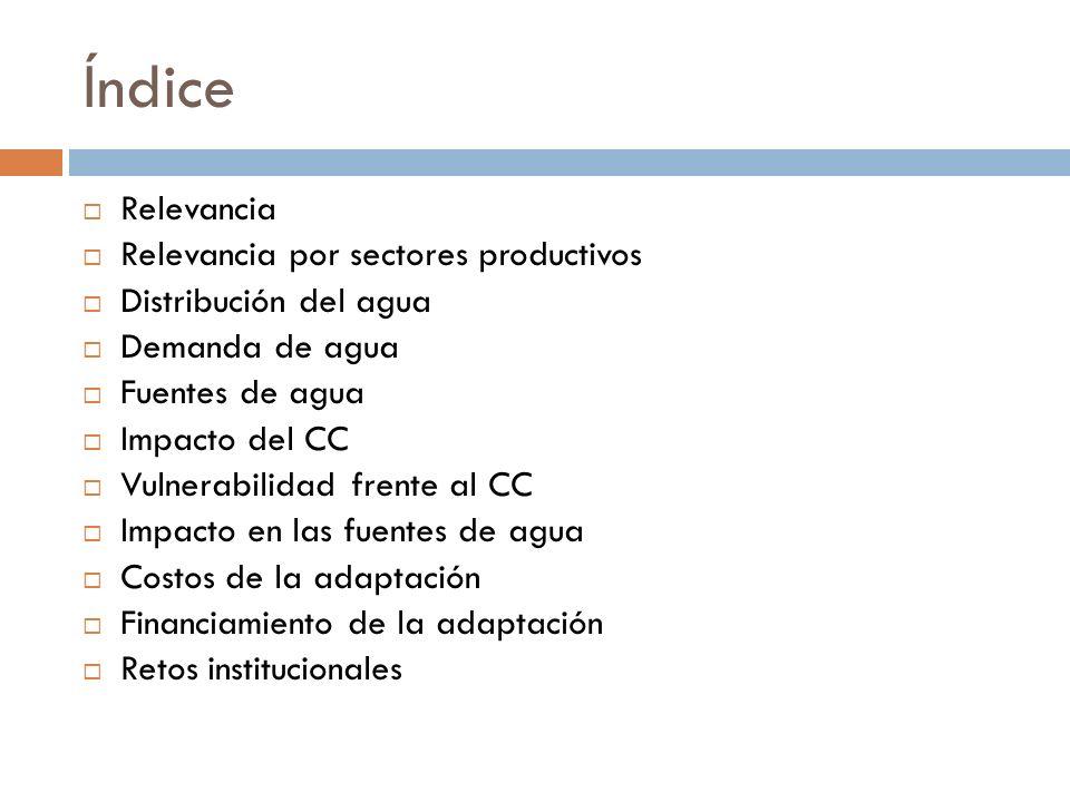 Índice Relevancia Relevancia por sectores productivos