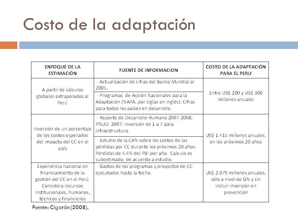 Costo de la adaptación Fuente: Cigarán (2008).