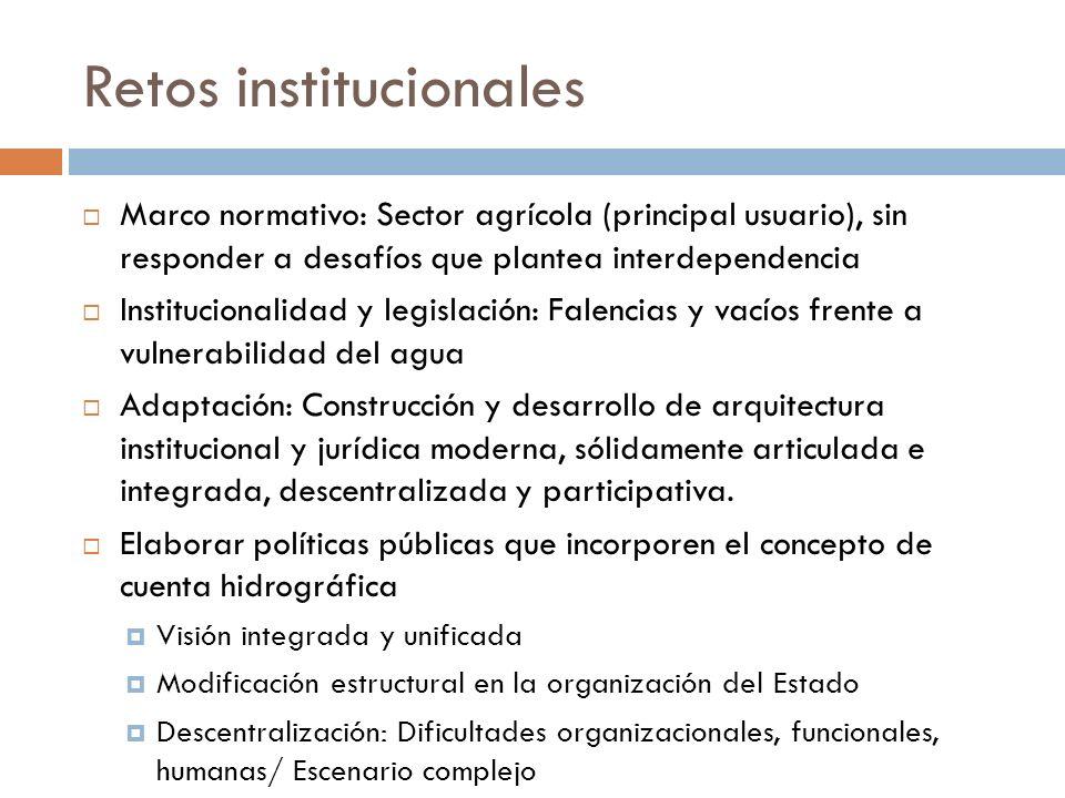 Retos institucionales