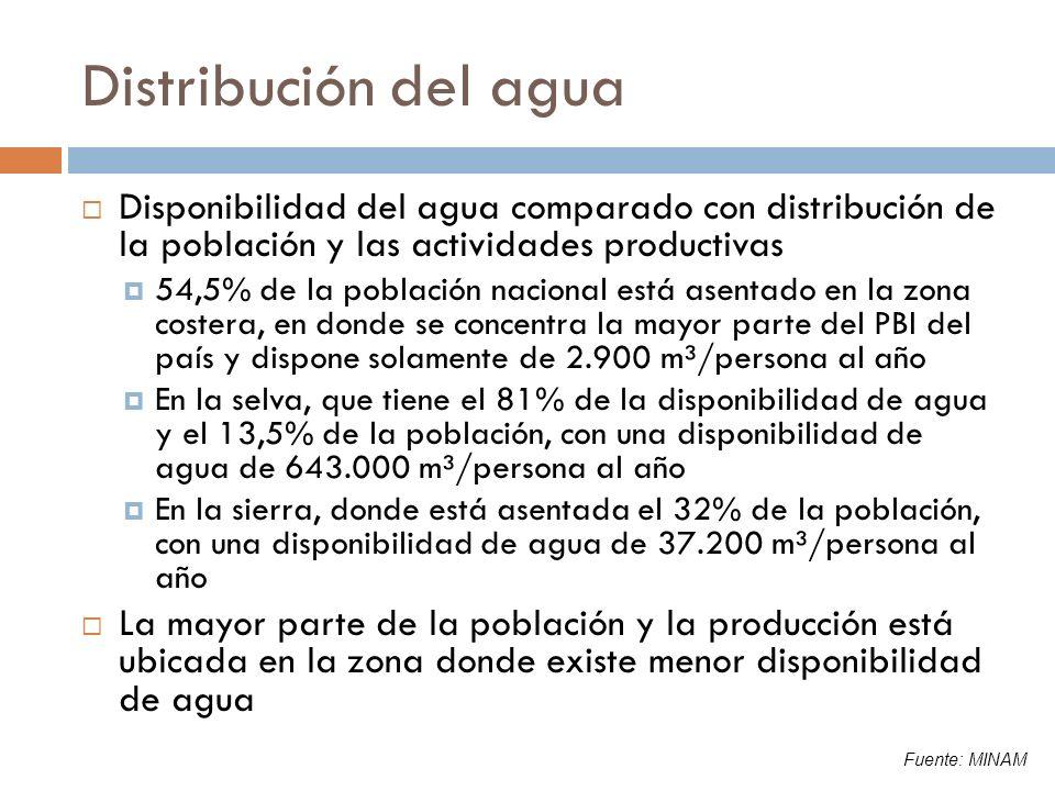 Distribución del agua Disponibilidad del agua comparado con distribución de la población y las actividades productivas.
