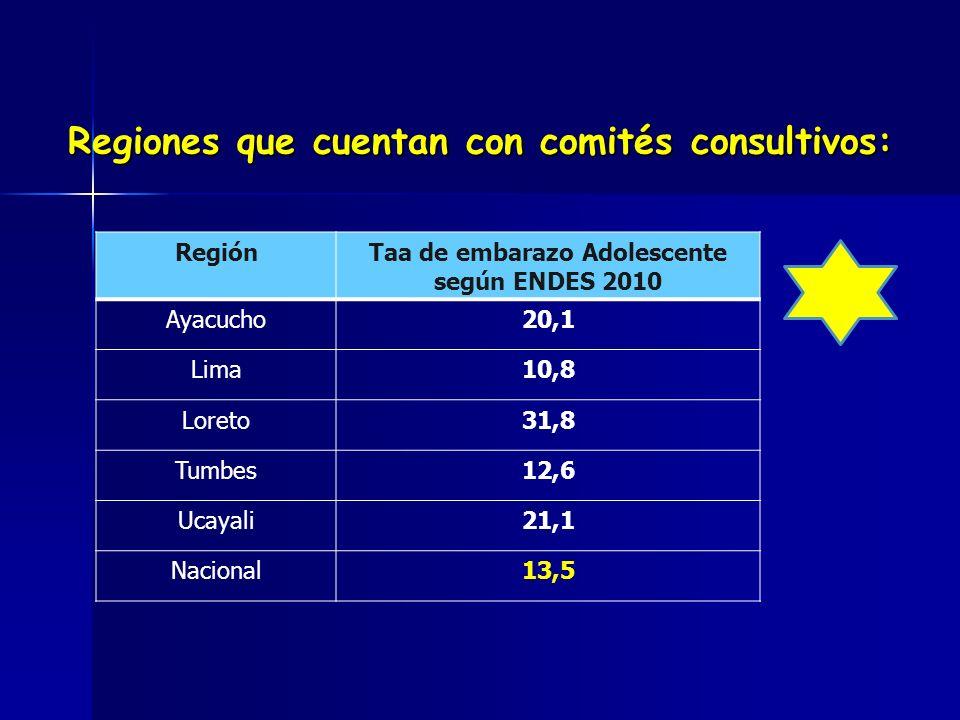Regiones que cuentan con comités consultivos: