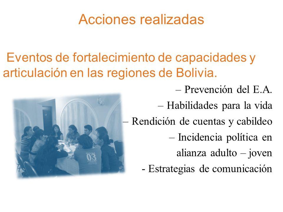Acciones realizadasEventos de fortalecimiento de capacidades y articulación en las regiones de Bolivia.