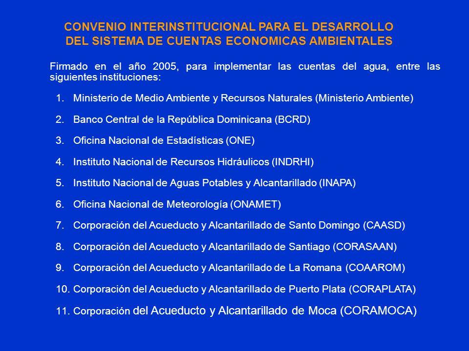 CONVENIO INTERINSTITUCIONAL PARA EL DESARROLLO DEL SISTEMA DE CUENTAS ECONOMICAS AMBIENTALES