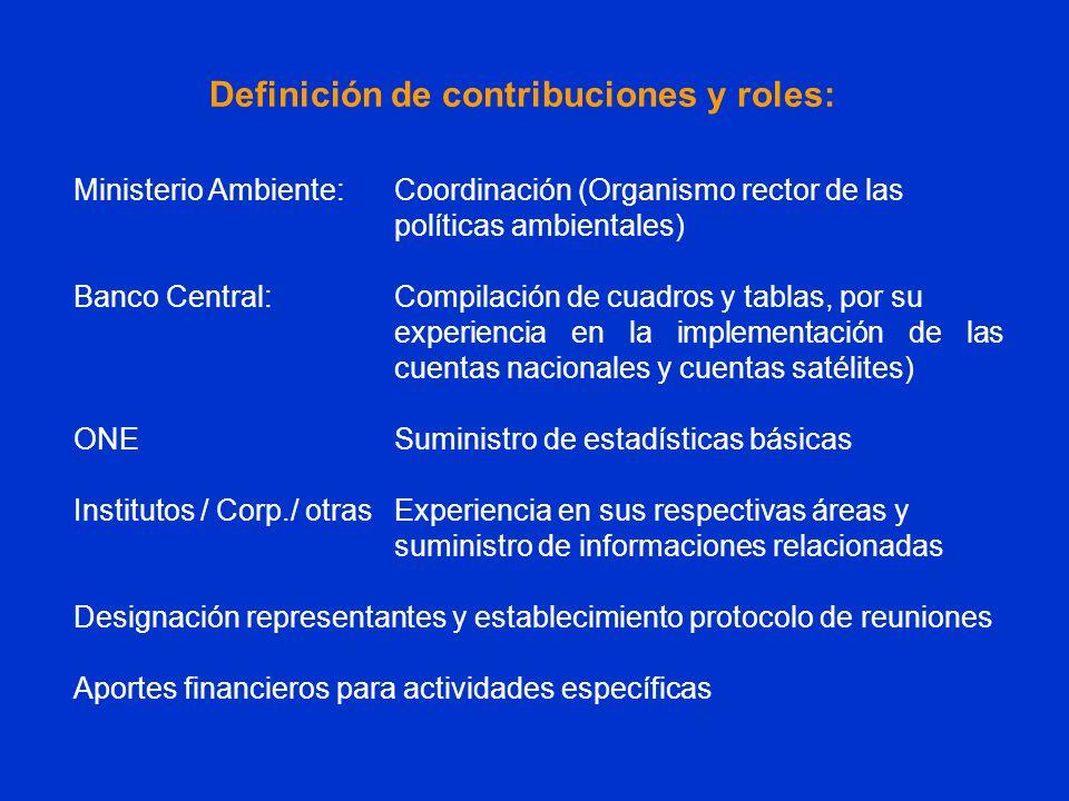 Definición de contribuciones y roles: