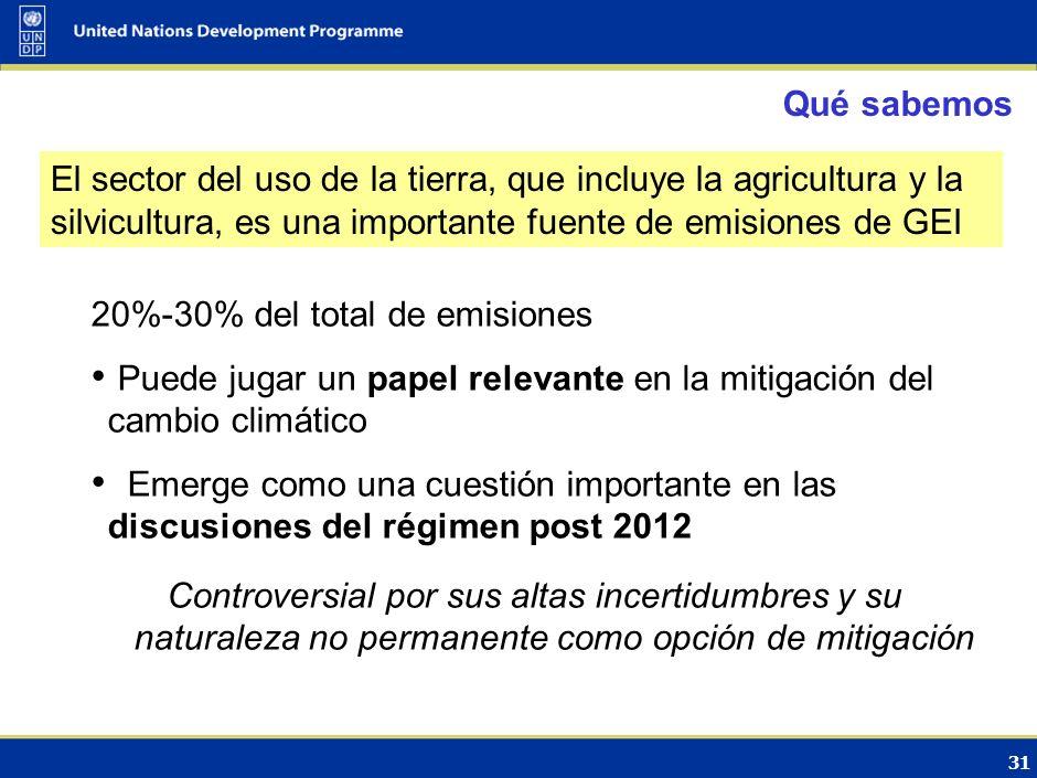 20%-30% del total de emisiones