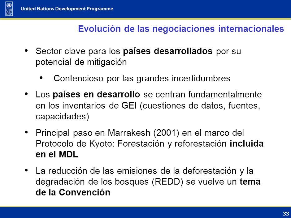 Evolución de las negociaciones internacionales