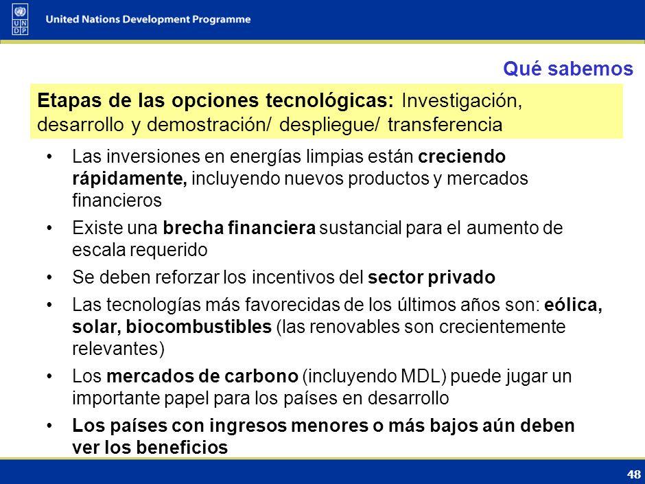 Qué sabemos Etapas de las opciones tecnológicas: Investigación, desarrollo y demostración/ despliegue/ transferencia.
