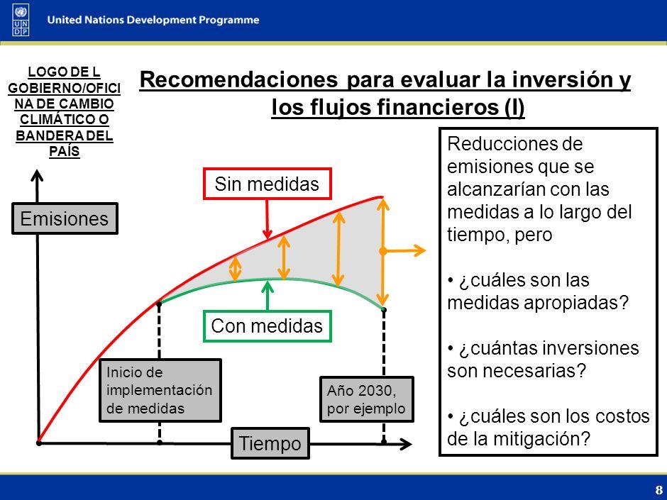 Recomendaciones para evaluar la inversión y los flujos financieros (I)