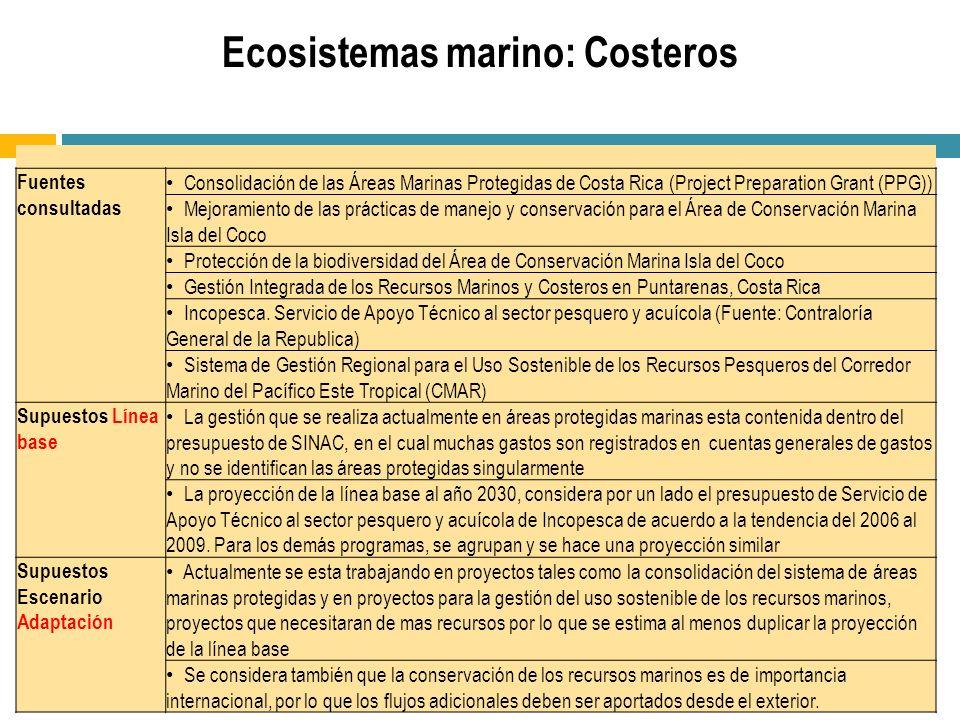 Ecosistemas marino: Costeros