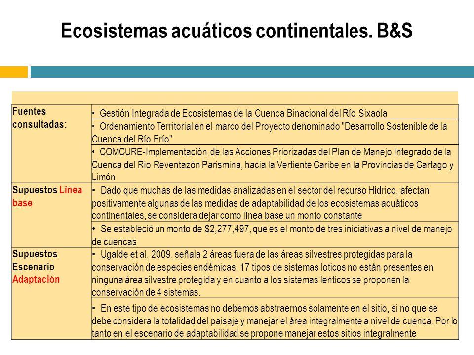 Ecosistemas acuáticos continentales. B&S