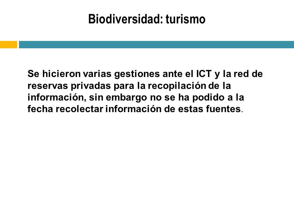 Biodiversidad: turismo
