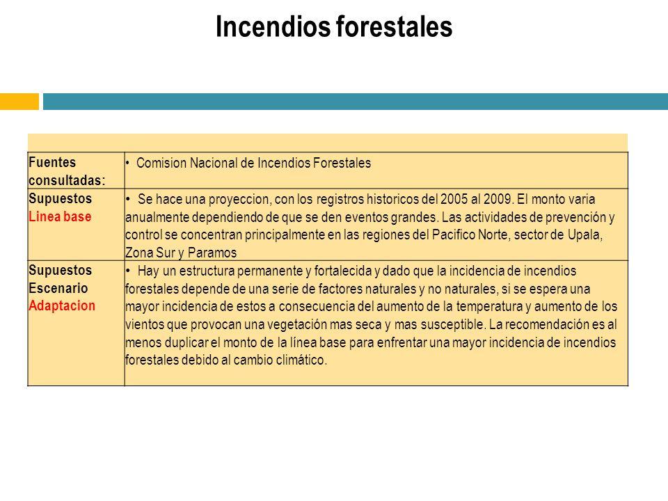Incendios forestales Fuentes consultadas: • Comision Nacional de Incendios Forestales. Supuestos Linea base.