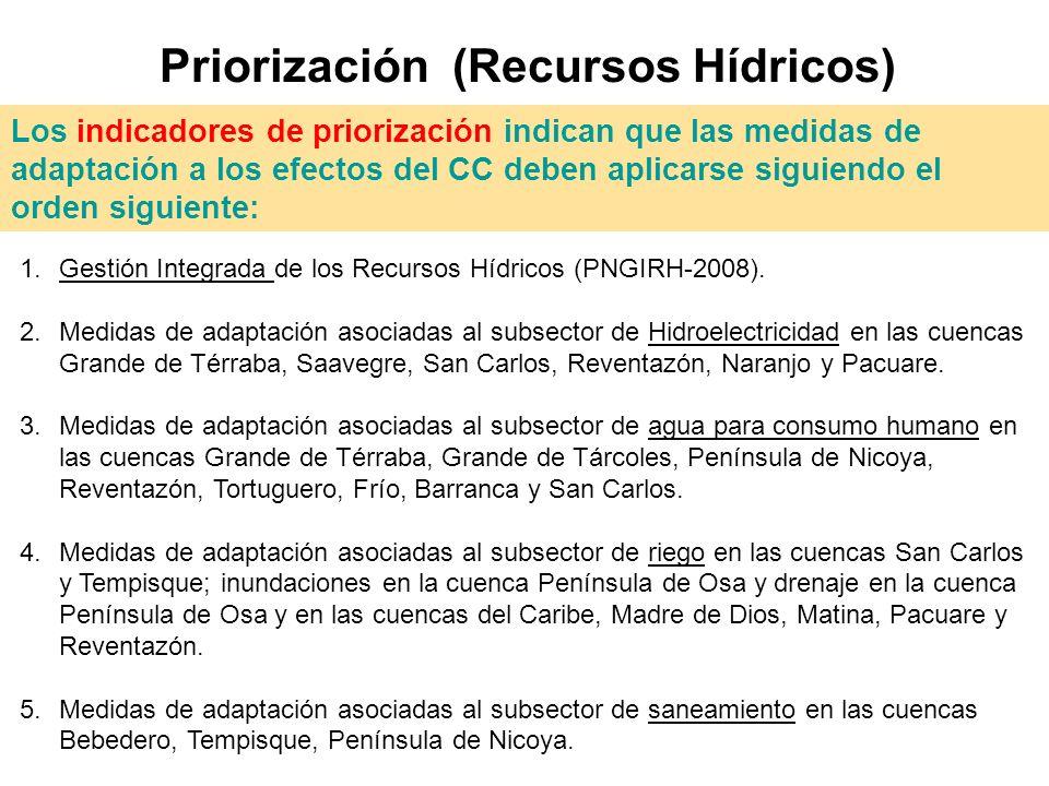 Priorización (Recursos Hídricos)
