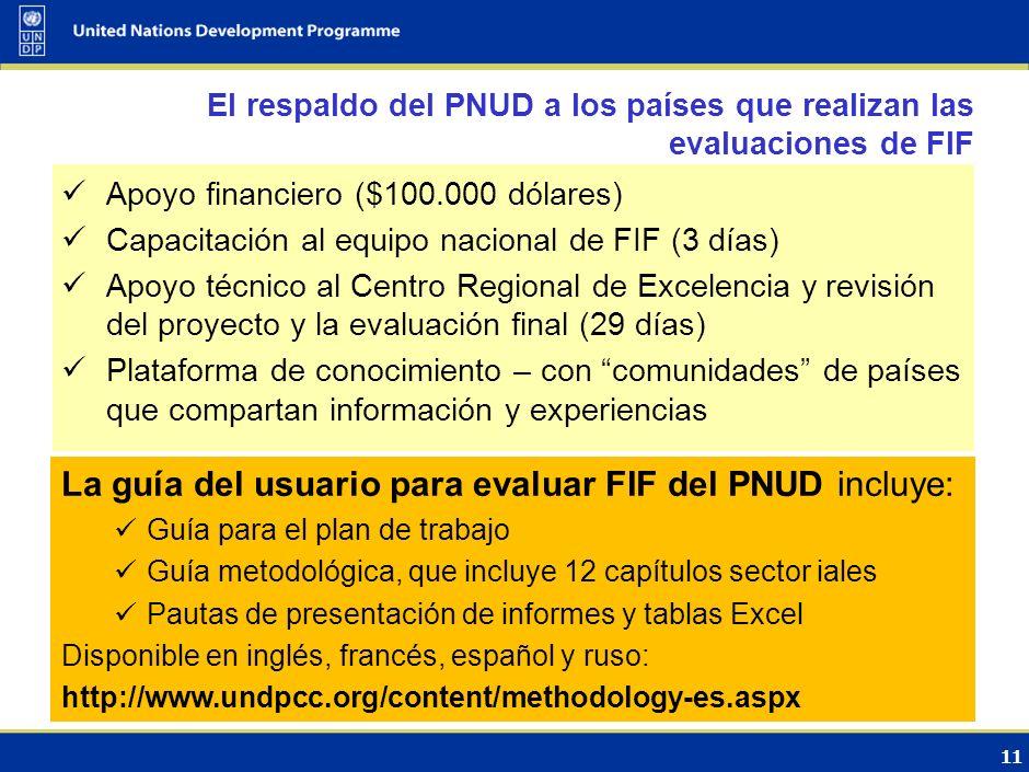 La guía del usuario para evaluar FIF del PNUD incluye: