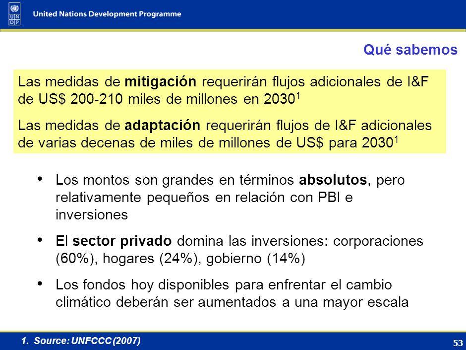 Qué sabemos Las medidas de mitigación requerirán flujos adicionales de I&F de US$ 200-210 miles de millones en 20301.