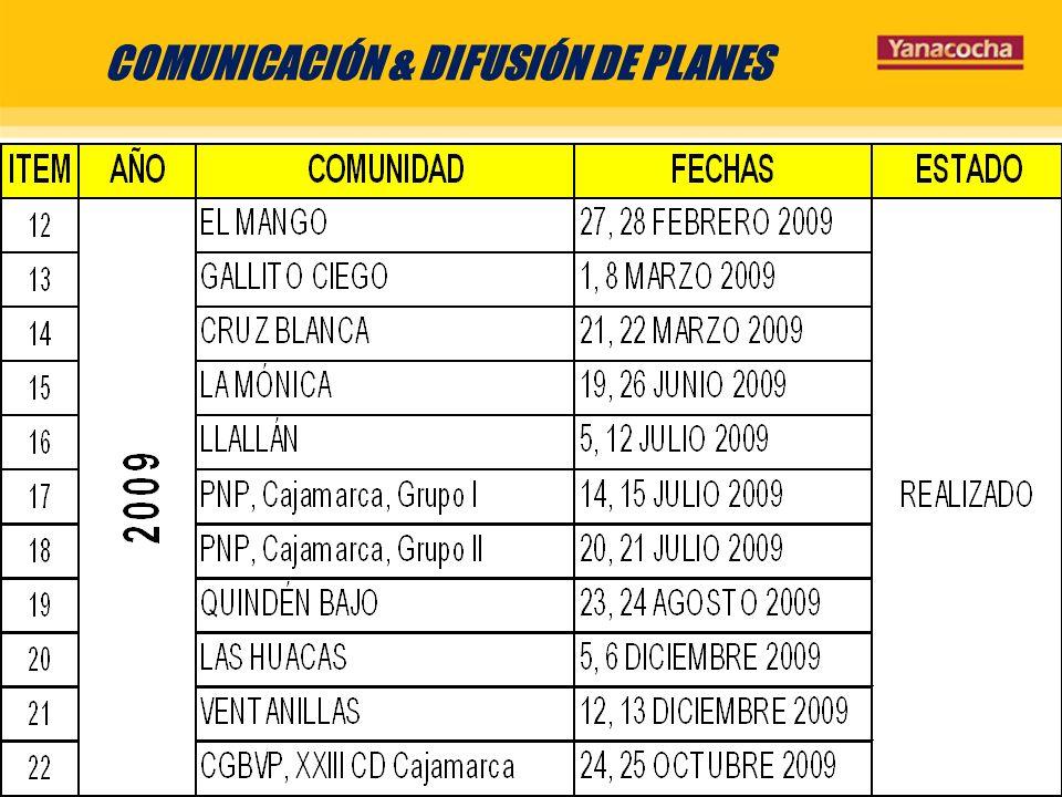 COMUNICACIÓN & DIFUSIÓN DE PLANES