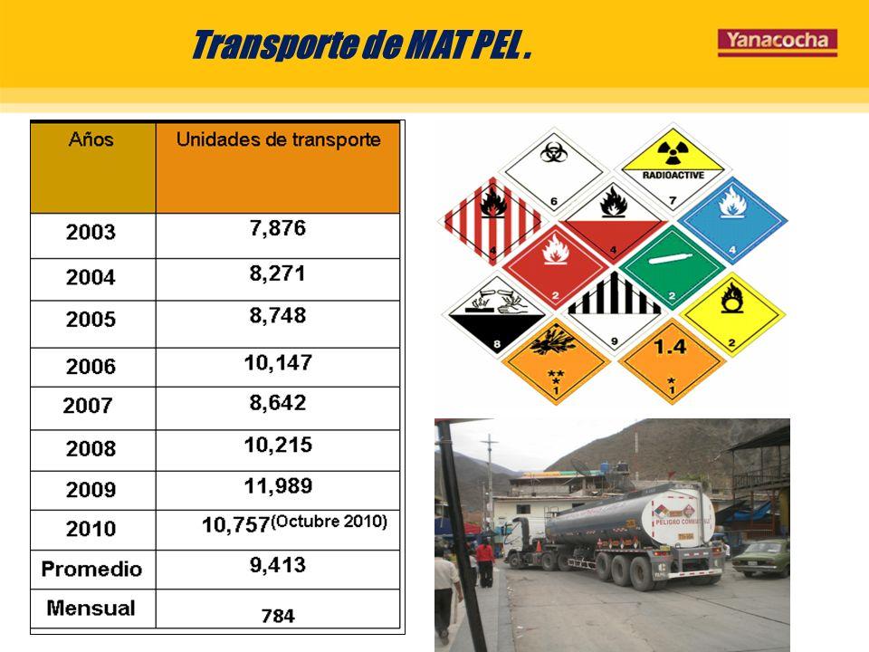 Transporte de MAT PEL .