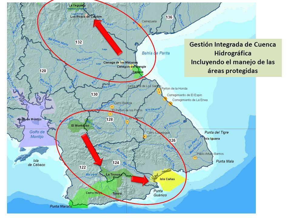 Gestión Integrada de Cuenca Hidrográfica