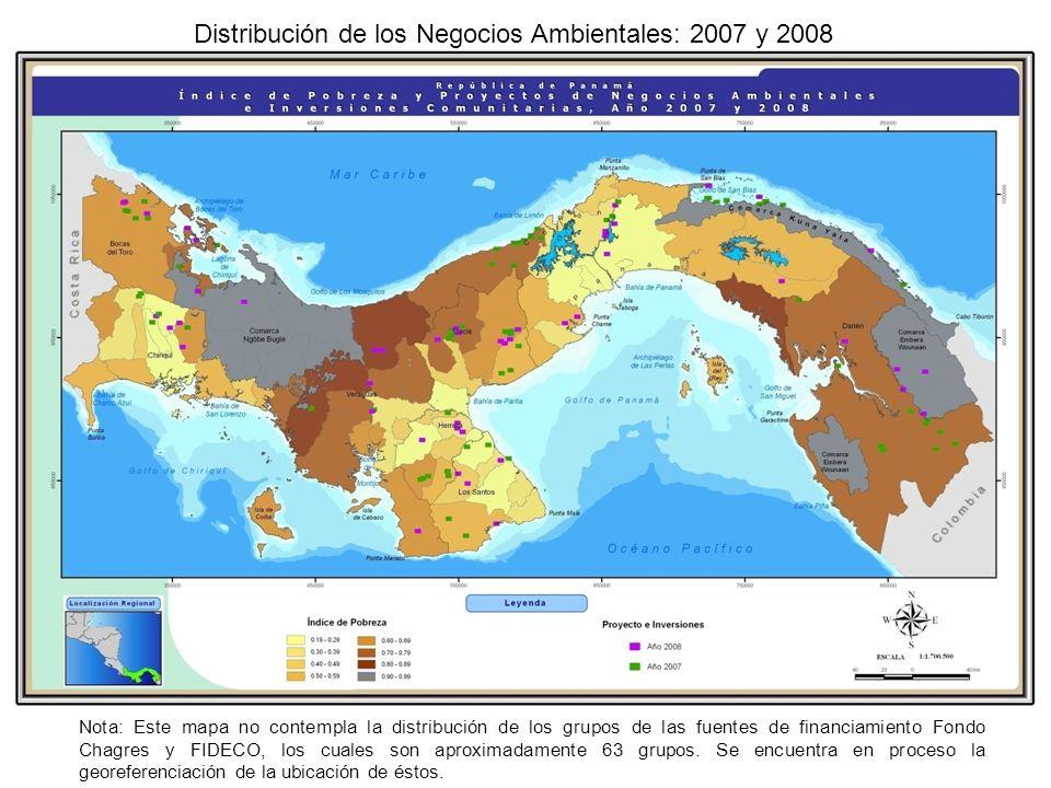 Distribución de los Negocios Ambientales: 2007 y 2008