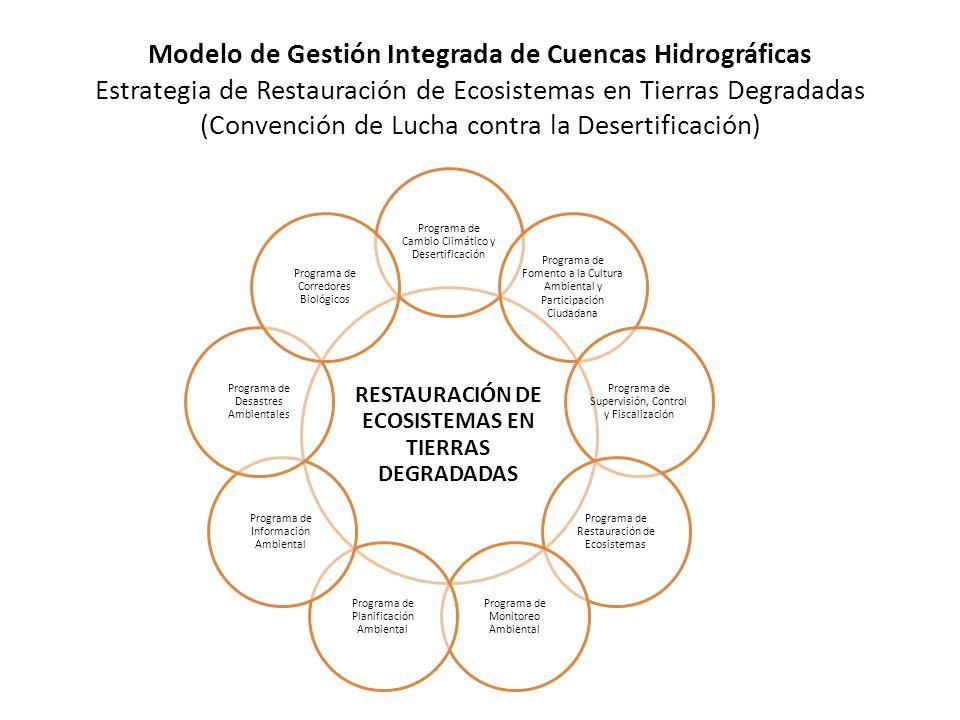 RESTAURACIÓN DE ECOSISTEMAS EN TIERRAS DEGRADADAS