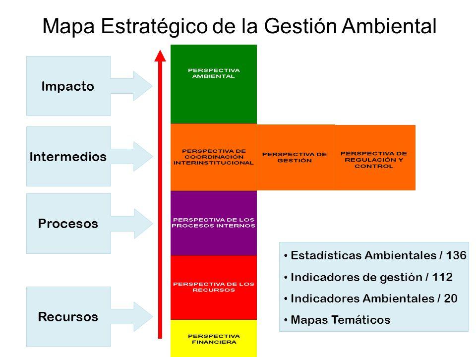 Mapa Estratégico de la Gestión Ambiental