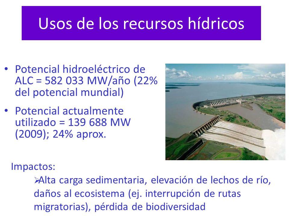 Usos de los recursos hídricos