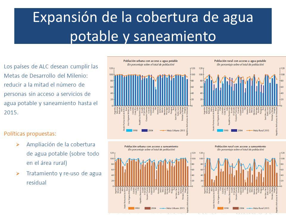 Expansión de la cobertura de agua potable y saneamiento