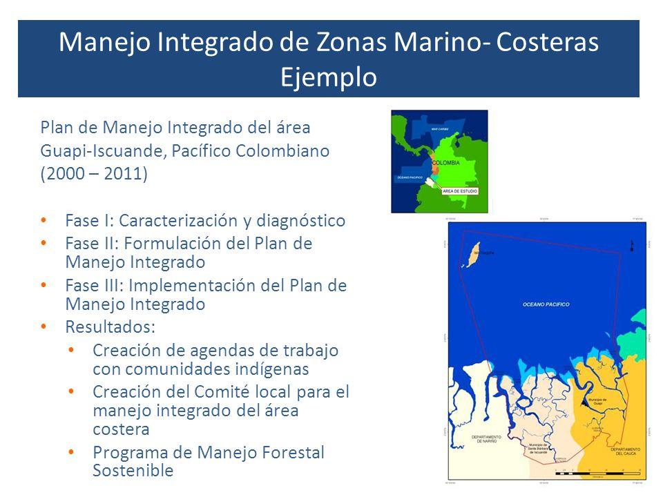 Manejo Integrado de Zonas Marino- Costeras Ejemplo