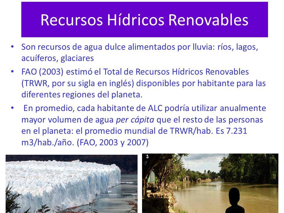Recursos Hídricos Renovables