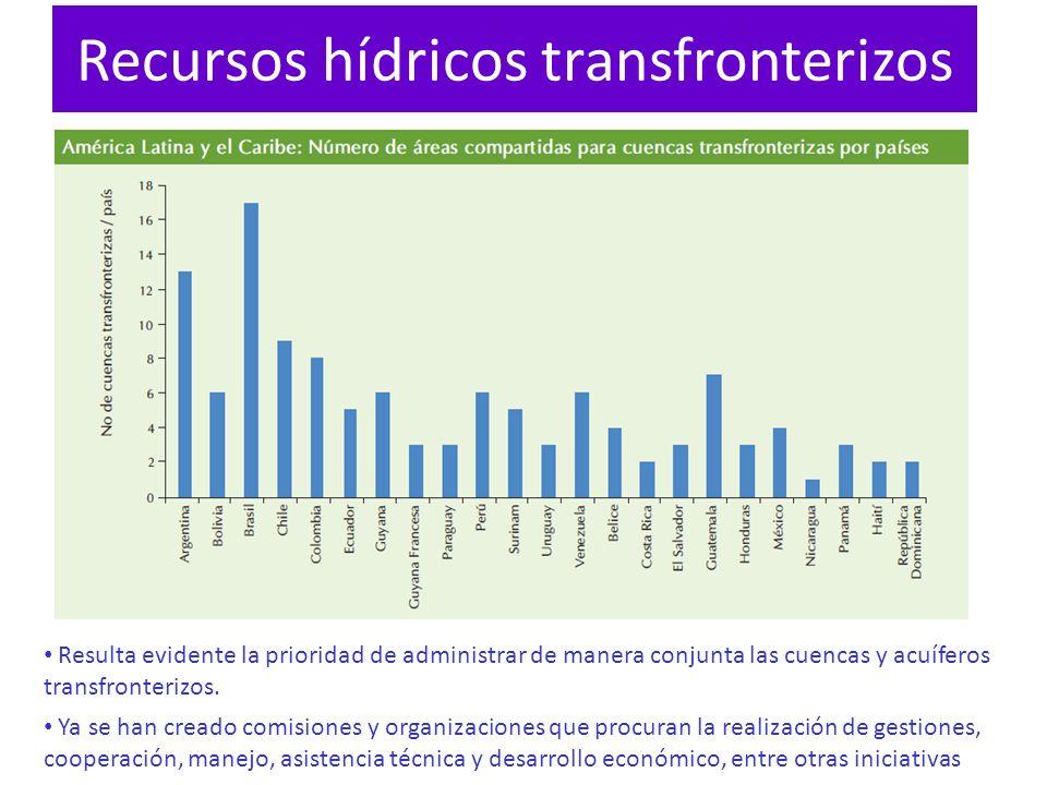 Recursos hídricos transfronterizos
