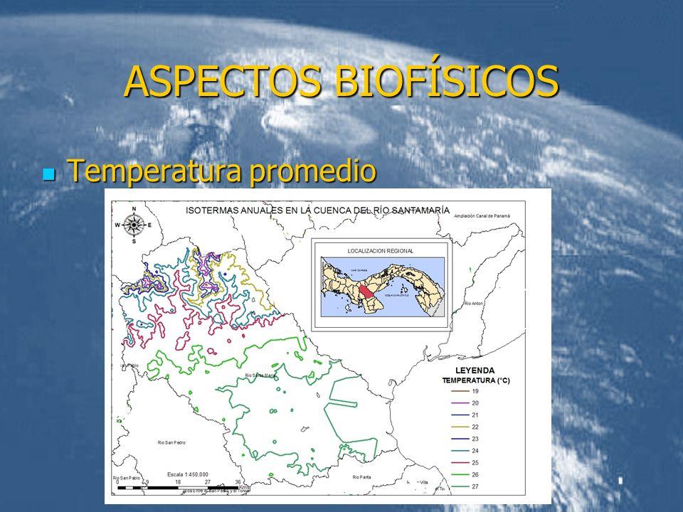 ASPECTOS BIOFÍSICOS Temperatura promedio