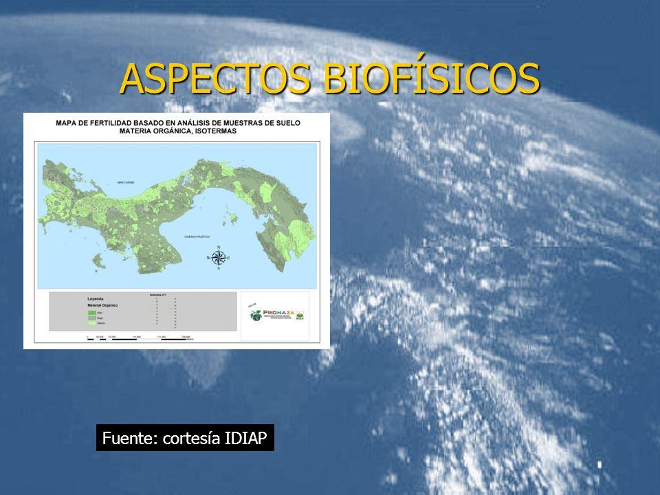 ASPECTOS BIOFÍSICOS Fuente: cortesía IDIAP