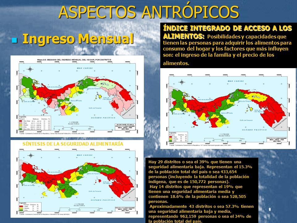 ASPECTOS ANTRÓPICOS Ingreso Mensual