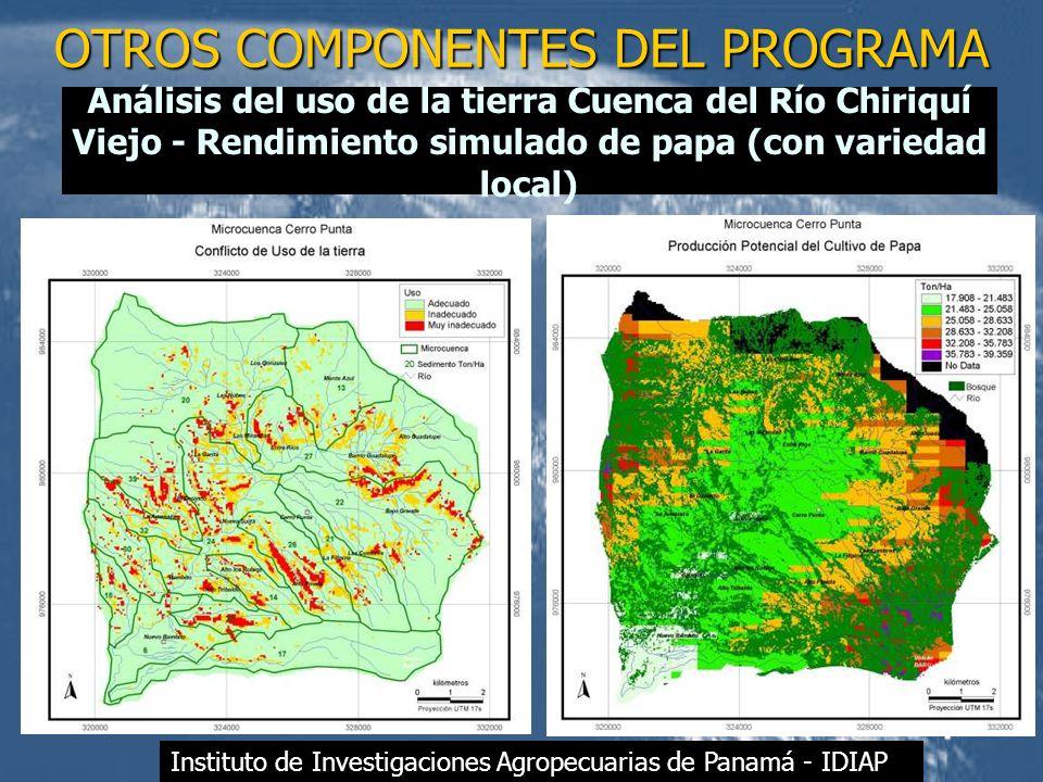 OTROS COMPONENTES DEL PROGRAMA