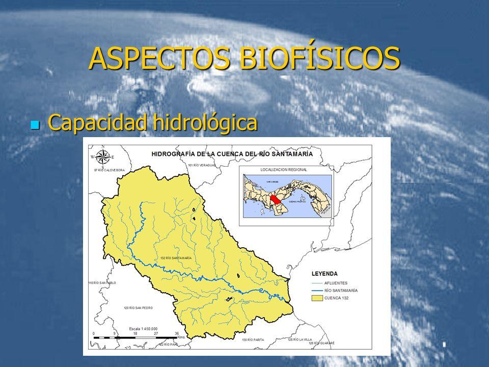ASPECTOS BIOFÍSICOS Capacidad hidrológica