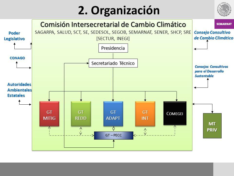 2. Organización Comisión Intersecretarial de Cambio Climático Comegei