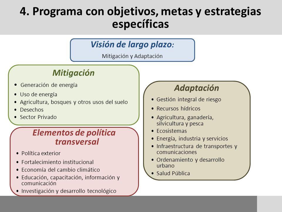 4. Programa con objetivos, metas y estrategias específicas