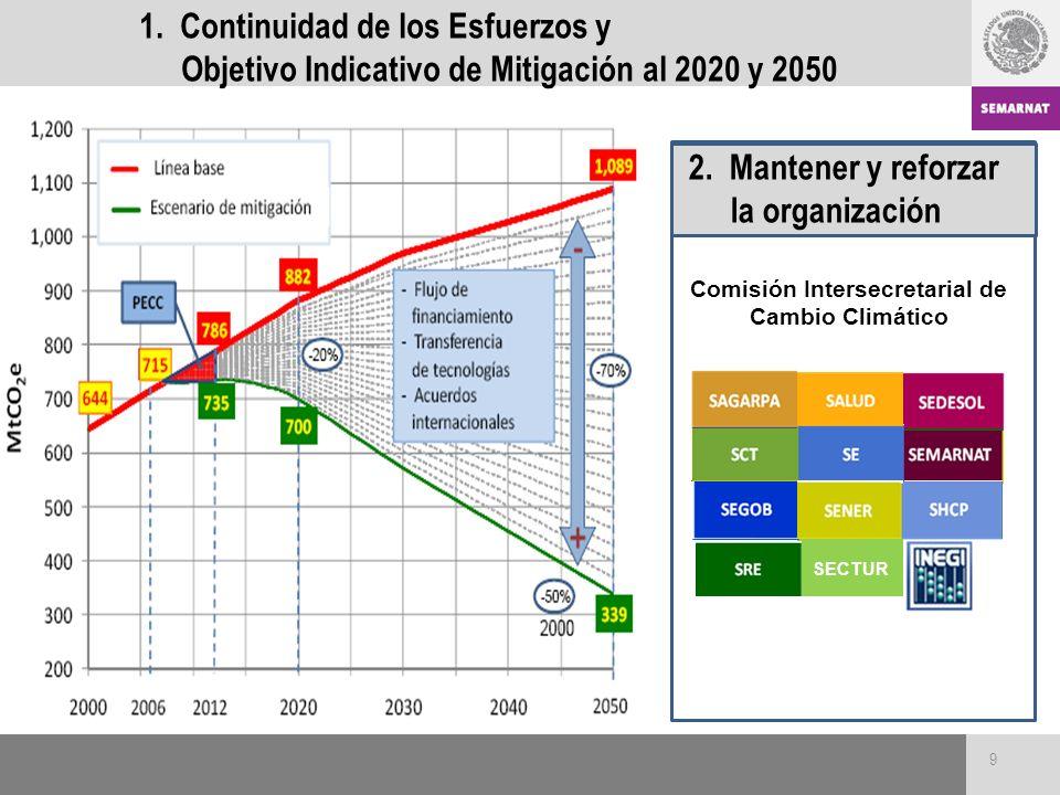 Comisión Intersecretarial de Cambio Climático