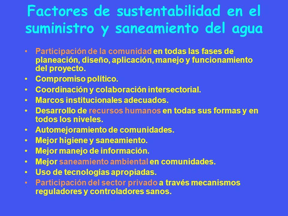 Factores de sustentabilidad en el suministro y saneamiento del agua