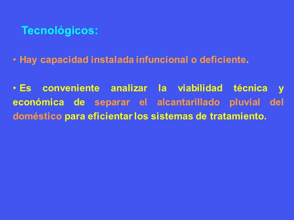 Tecnológicos: Hay capacidad instalada infuncional o deficiente.