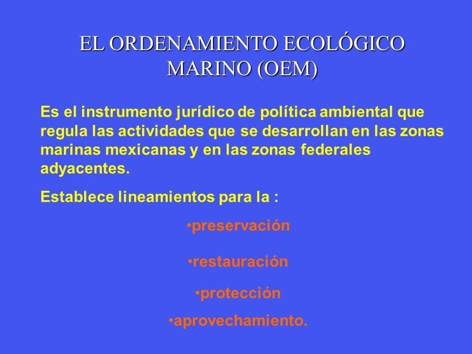EL ORDENAMIENTO ECOLÓGICO MARINO (OEM)