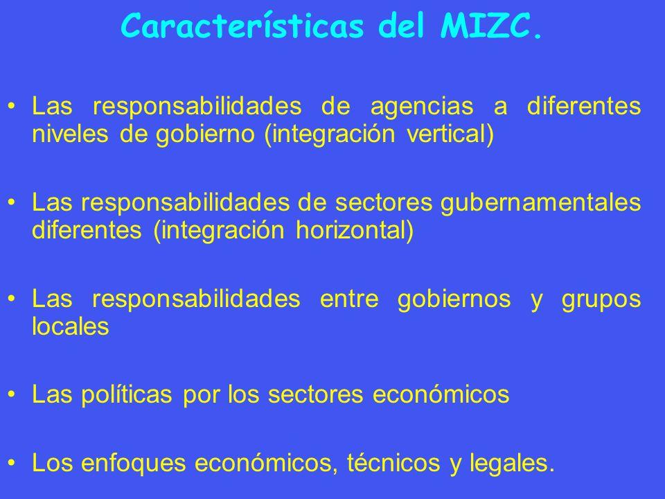 Características del MIZC.