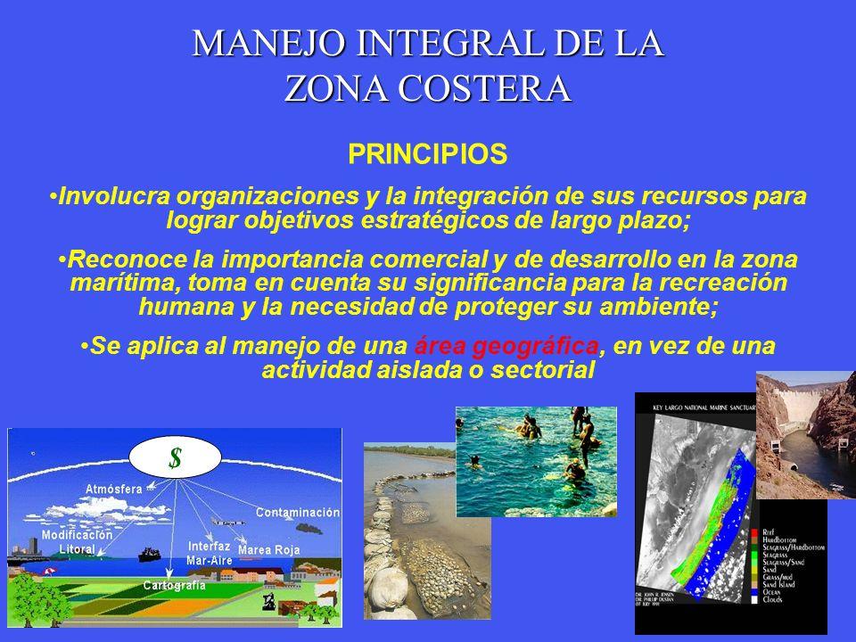 MANEJO INTEGRAL DE LA ZONA COSTERA PRINCIPIOS $