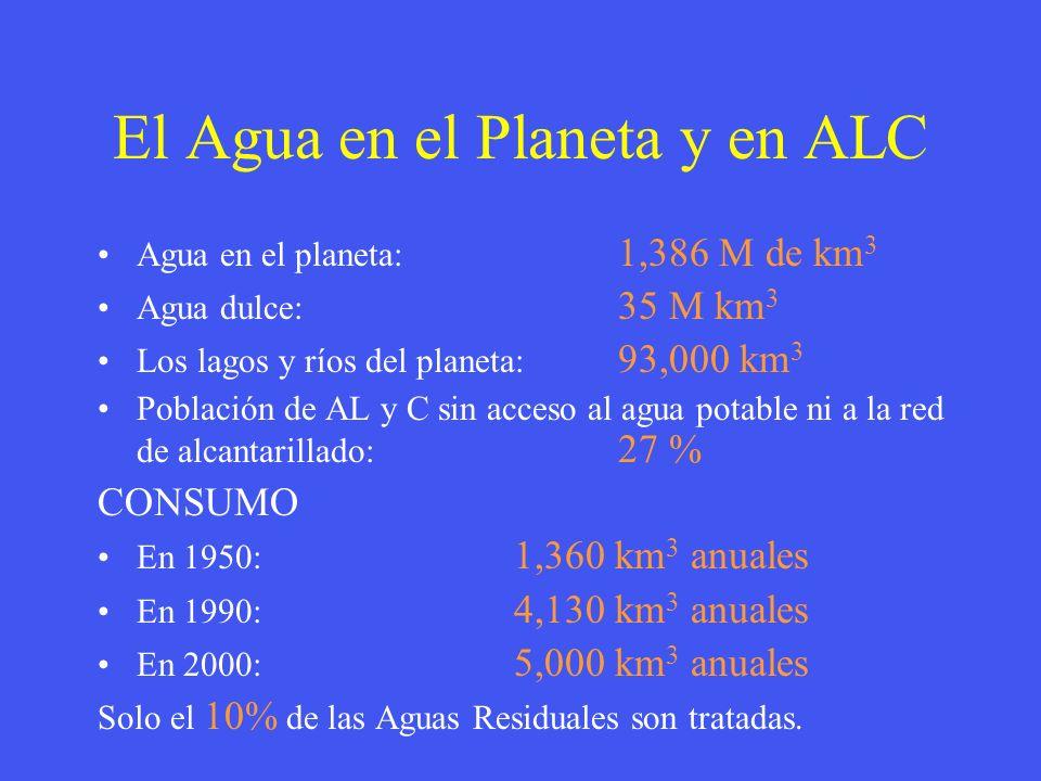 El Agua en el Planeta y en ALC